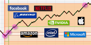 Trading US stocks (apple, NVIDIA, Amazon...).
