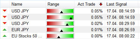 SignalRadar table showing live trades done by trading strategies.