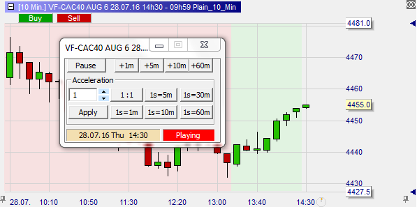 Learn how to trade by using the NanoTrader's Playback function.