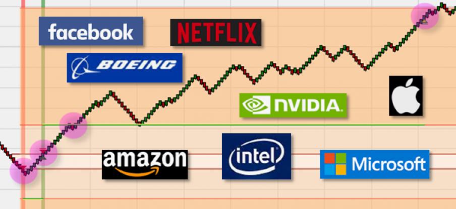 wie viel geld werde ich täglich in € 2000 bitcoin investieren? aktien trading platform