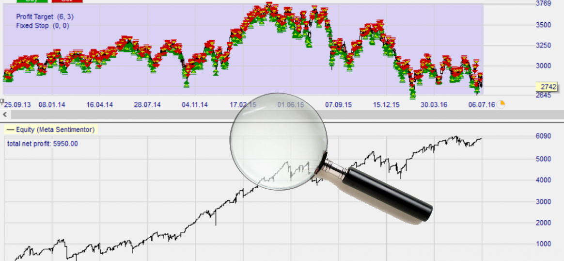 Backtesting a trading strategy with NanoTrader